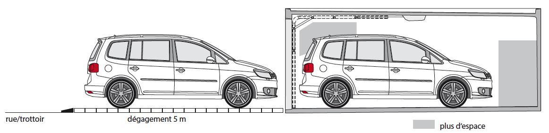 Schéma garage porte sectionnelle
