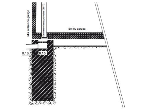 coupe fondation garage