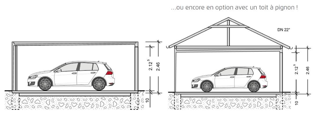Garage en batterie ZAPF