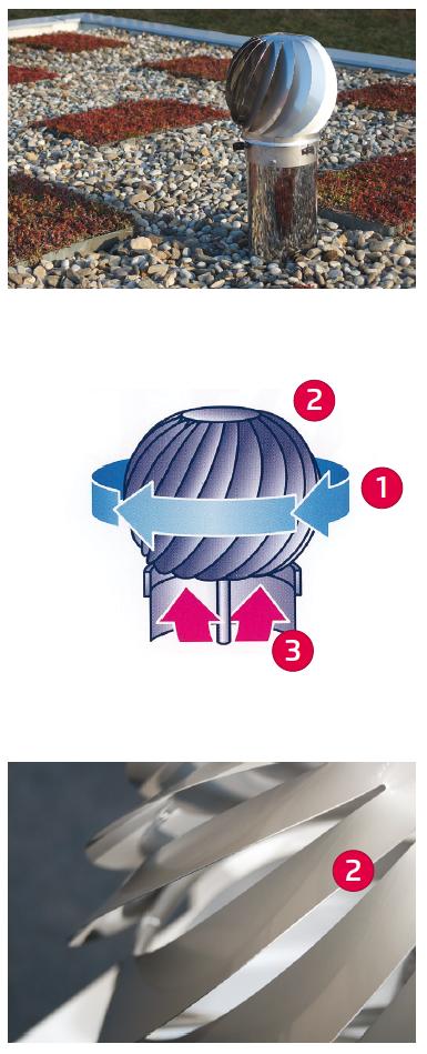 Ventilateur de garage écologique