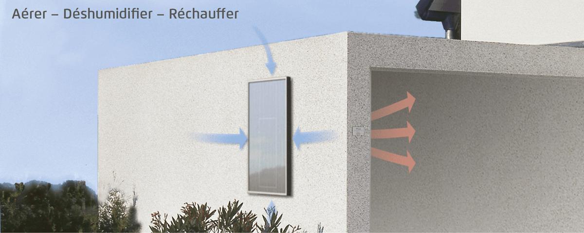 aération déshumidification garage